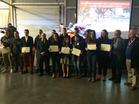 Les lauréats 2015