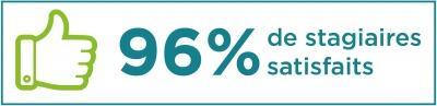 96% de stagiaires satisfaits